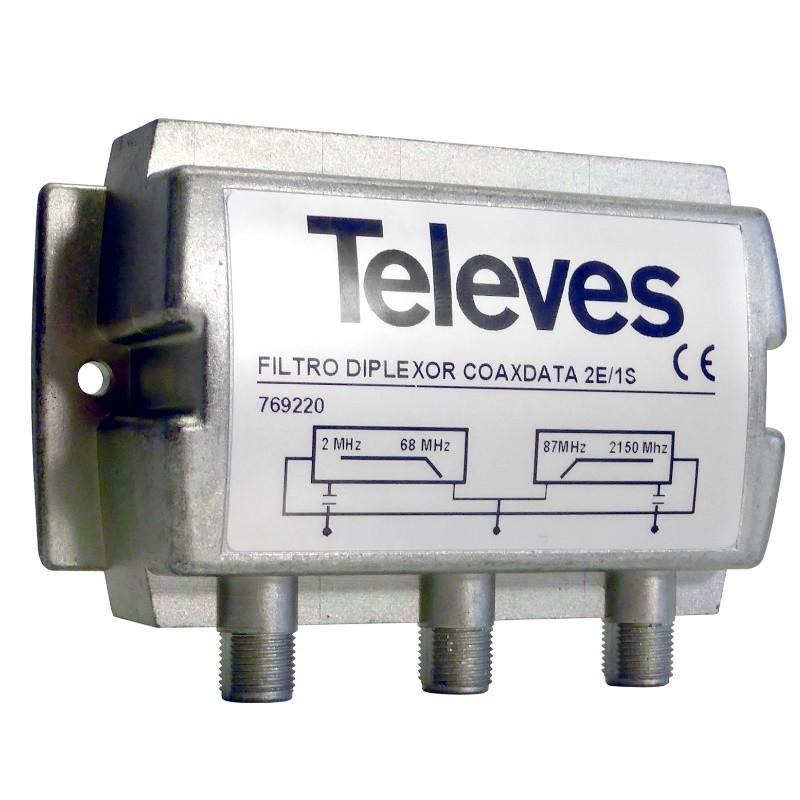 Televés 769220 - Filtro diplexor CoaxData 2 entradas y 1 salida.