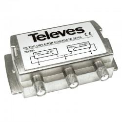 Televés 769220 - Diplexor CoaxData con 2 entradas y 1 salida.